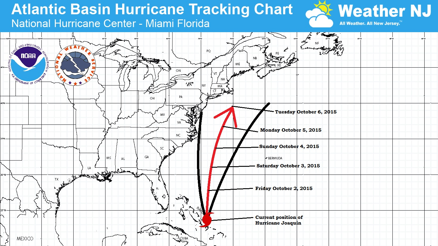 Hurricane Joaquin map track and intensity
